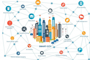 Smart City Stages